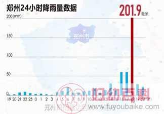 郑州一小时降雨超100个西湖 郑州雨势再次加强是怎么回事